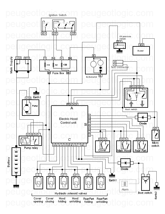 Wiring Diagram For Peugeot 306 Hdi : Peugeot hdi fuse box diagram get free image