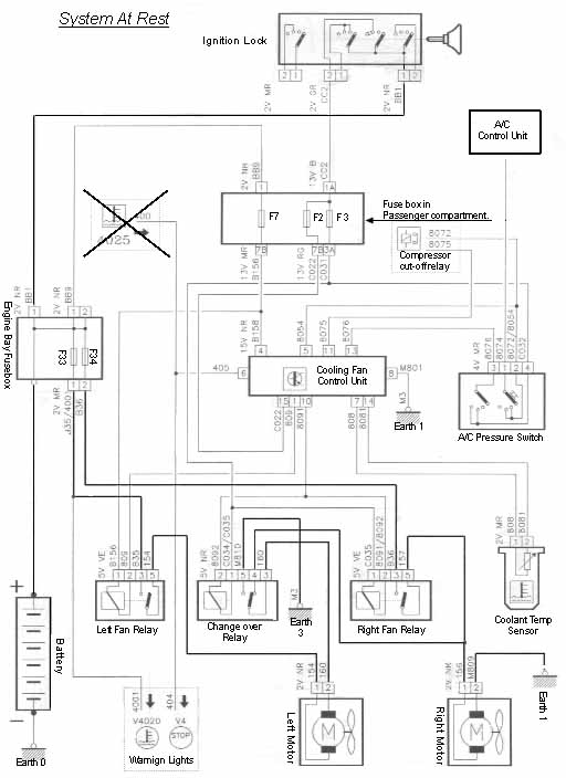 Cooling Fanrhpeugeotlogic: Peugeot Wiring Diagram Identification At Gmaili.net